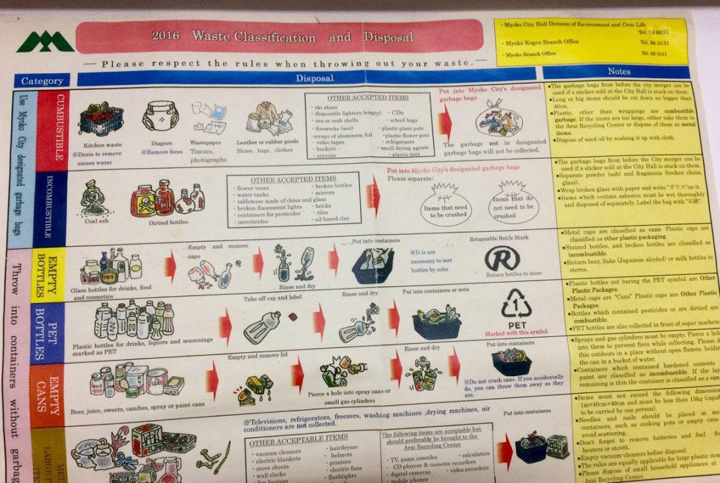Blog - Recyclist
